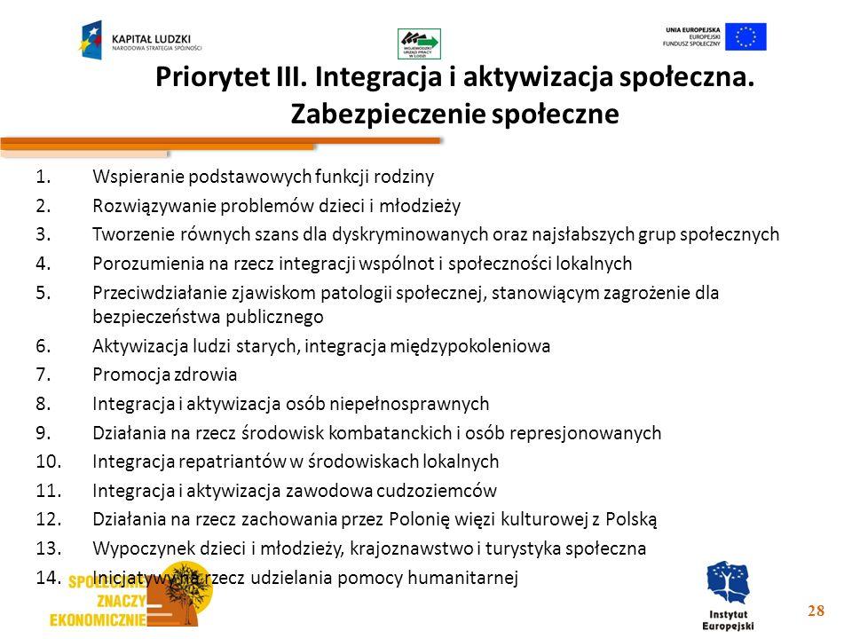 Priorytet III. Integracja i aktywizacja społeczna