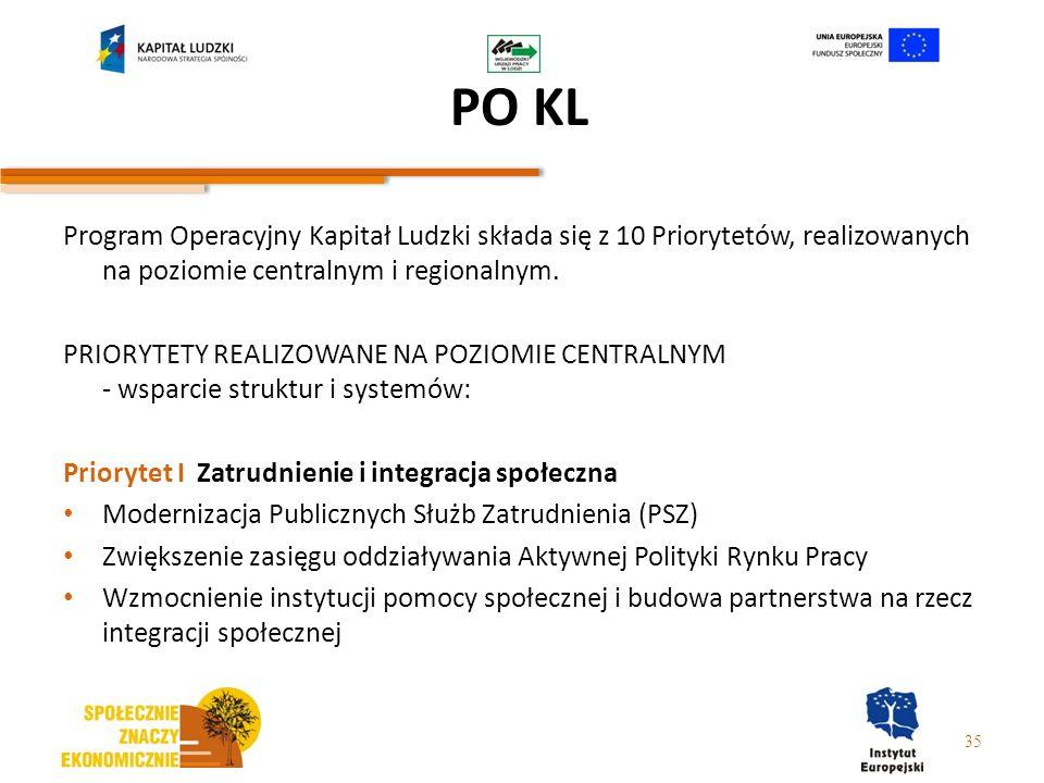 PO KL Program Operacyjny Kapitał Ludzki składa się z 10 Priorytetów, realizowanych na poziomie centralnym i regionalnym.