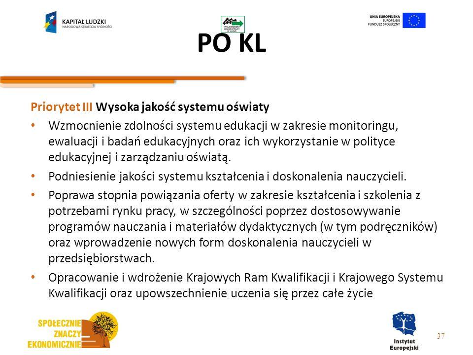 PO KL Priorytet III Wysoka jakość systemu oświaty