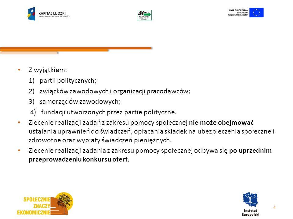 Z wyjątkiem: 1) partii politycznych; 2) związków zawodowych i organizacji pracodawców; 3) samorządów zawodowych;