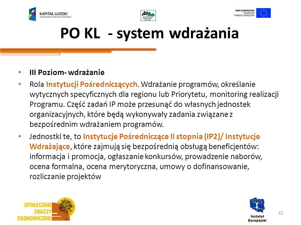 PO KL - system wdrażania