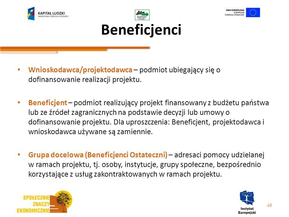 Beneficjenci Wnioskodawca/projektodawca – podmiot ubiegający się o dofinansowanie realizacji projektu.