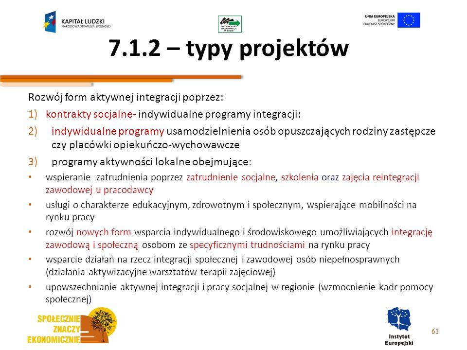7.1.2 – typy projektów Rozwój form aktywnej integracji poprzez: