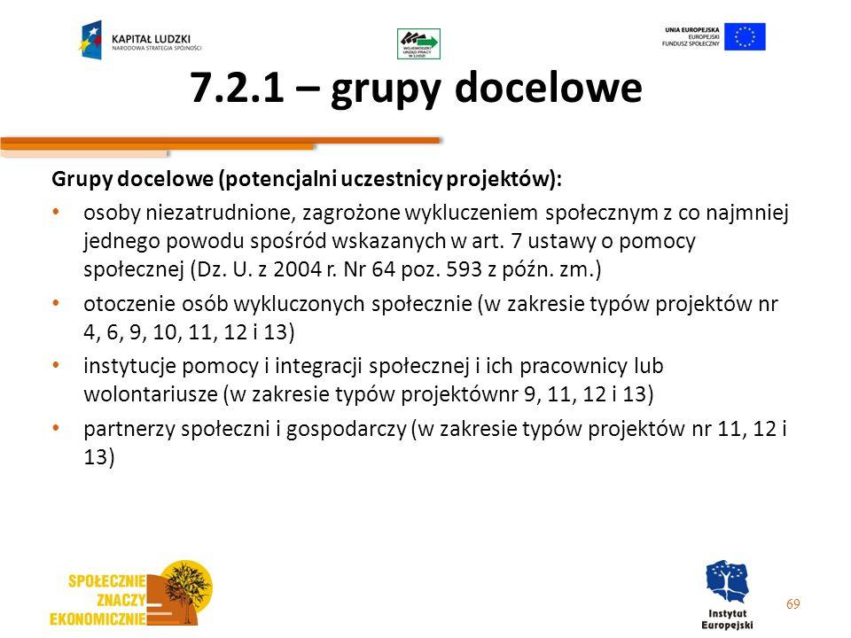 7.2.1 – grupy docelowe Grupy docelowe (potencjalni uczestnicy projektów):