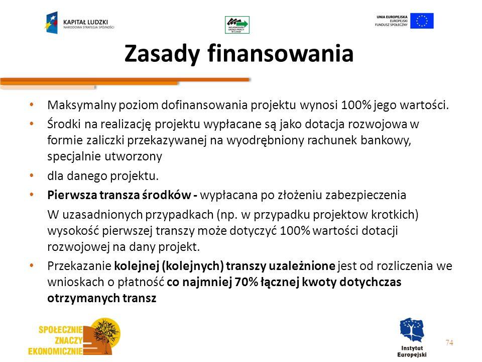 Zasady finansowania Maksymalny poziom dofinansowania projektu wynosi 100% jego wartości.