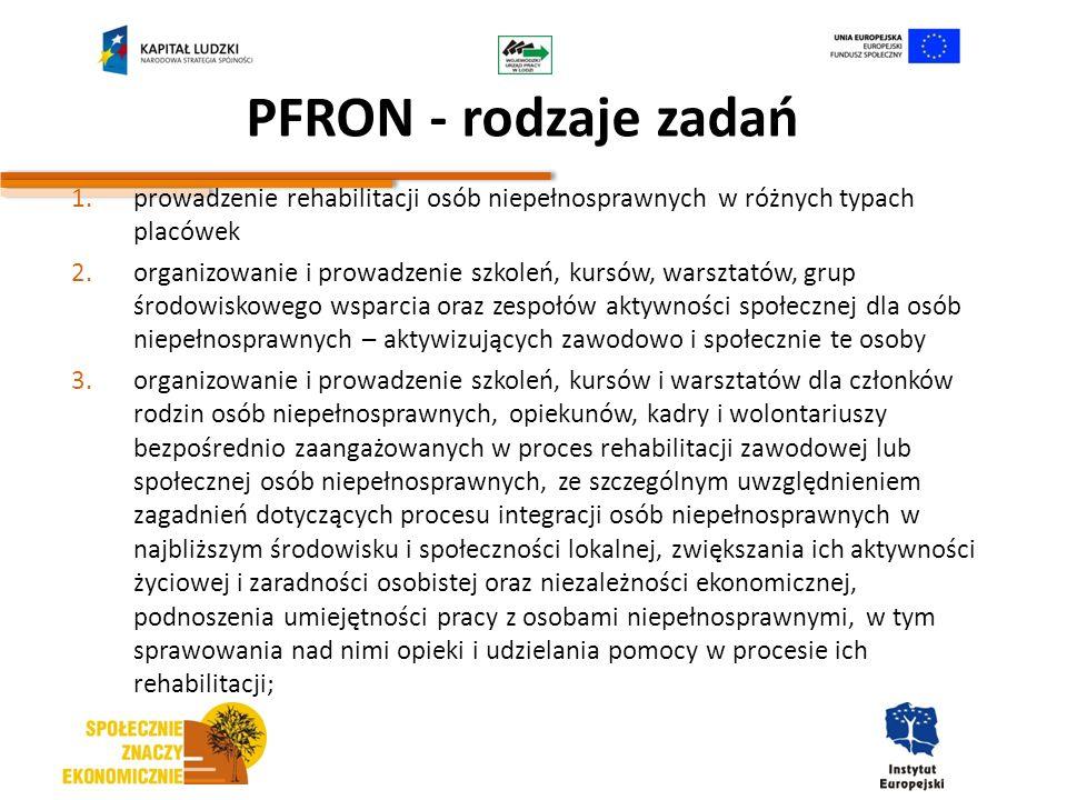 PFRON - rodzaje zadań prowadzenie rehabilitacji osób niepełnosprawnych w różnych typach placówek.