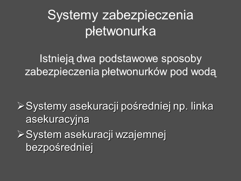 Systemy zabezpieczenia płetwonurka