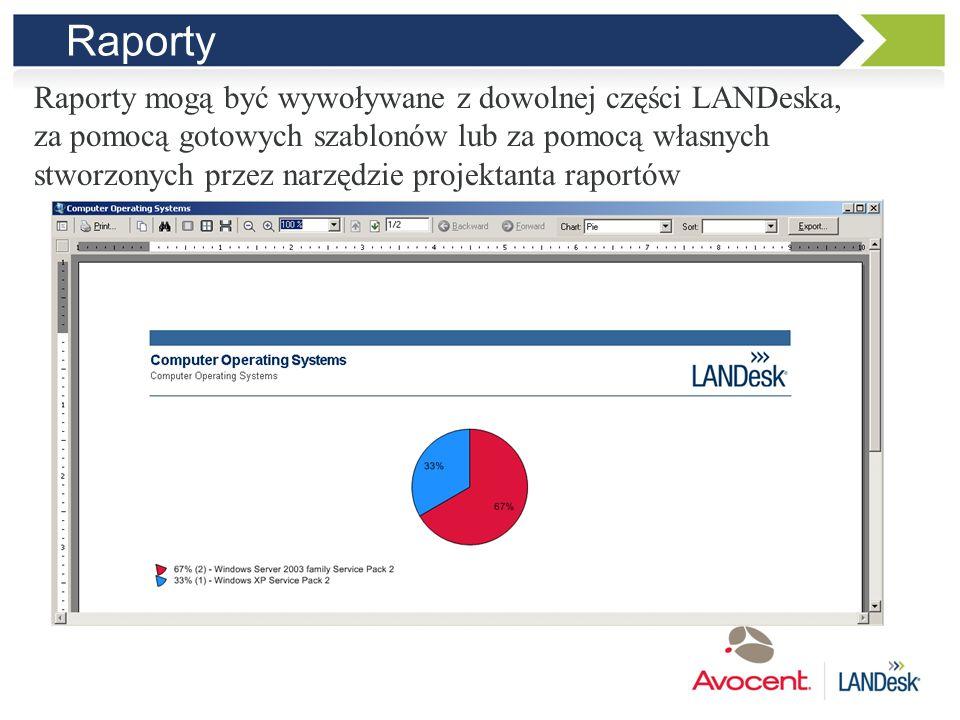Raporty Raporty mogą być wywoływane z dowolnej części LANDeska,