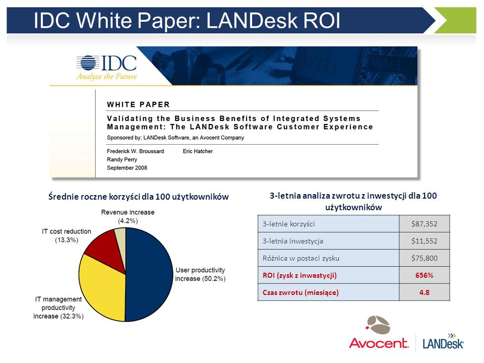 IDC White Paper: LANDesk ROI