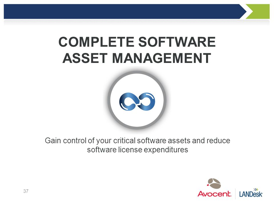 Complete software asset management