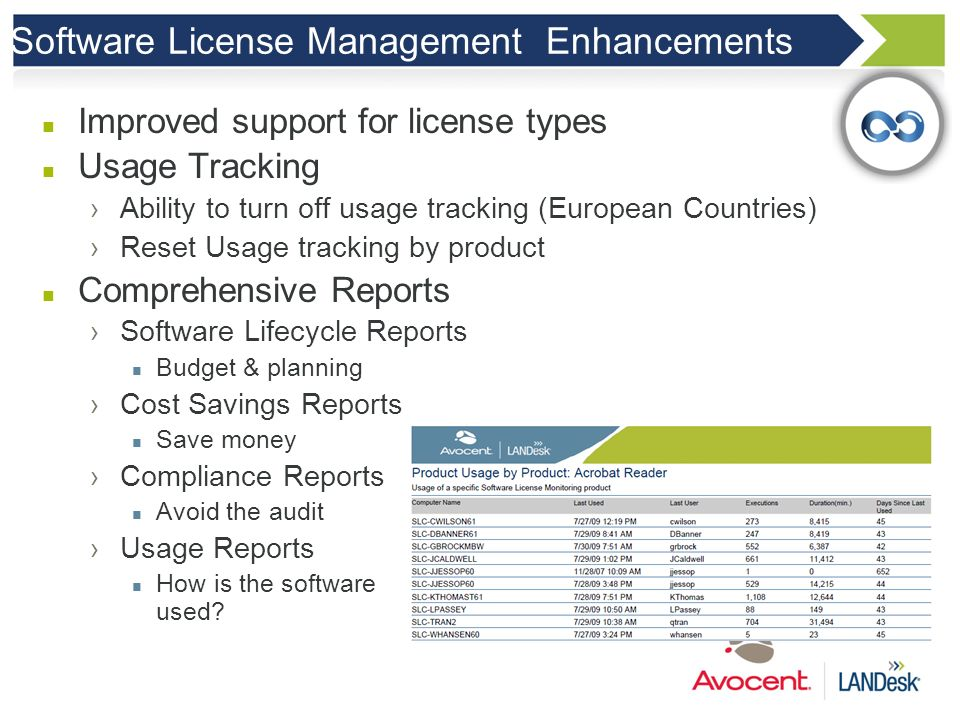 Software License Management Enhancements