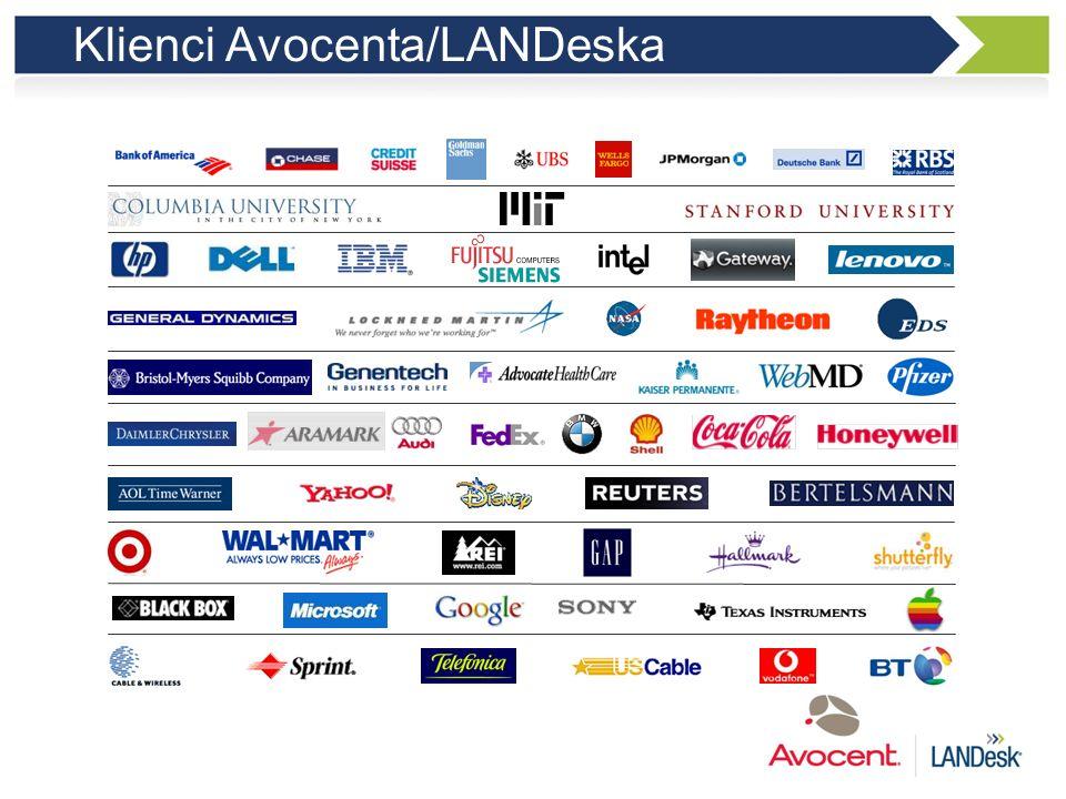 Klienci Avocenta/LANDeska