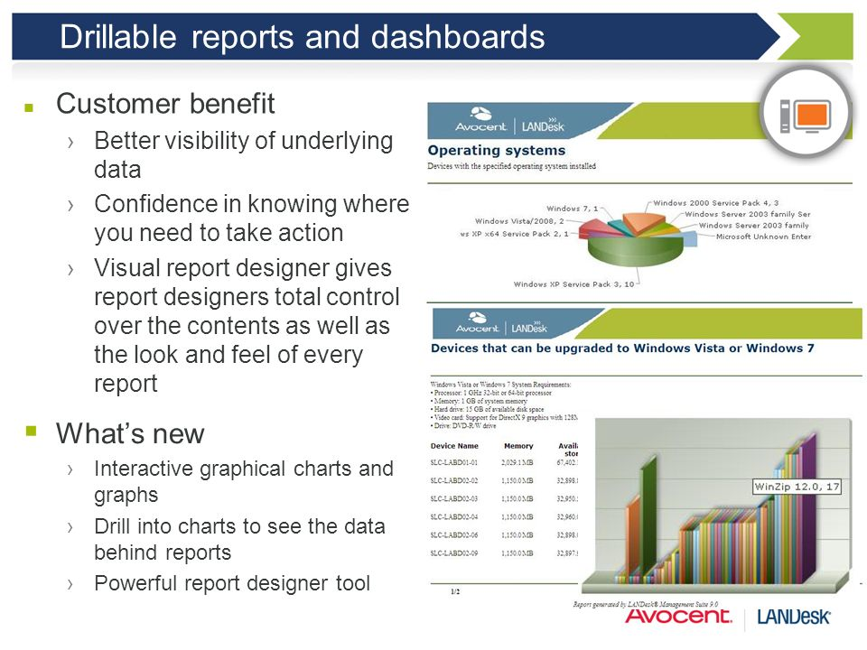 Drillable reports and dashboards