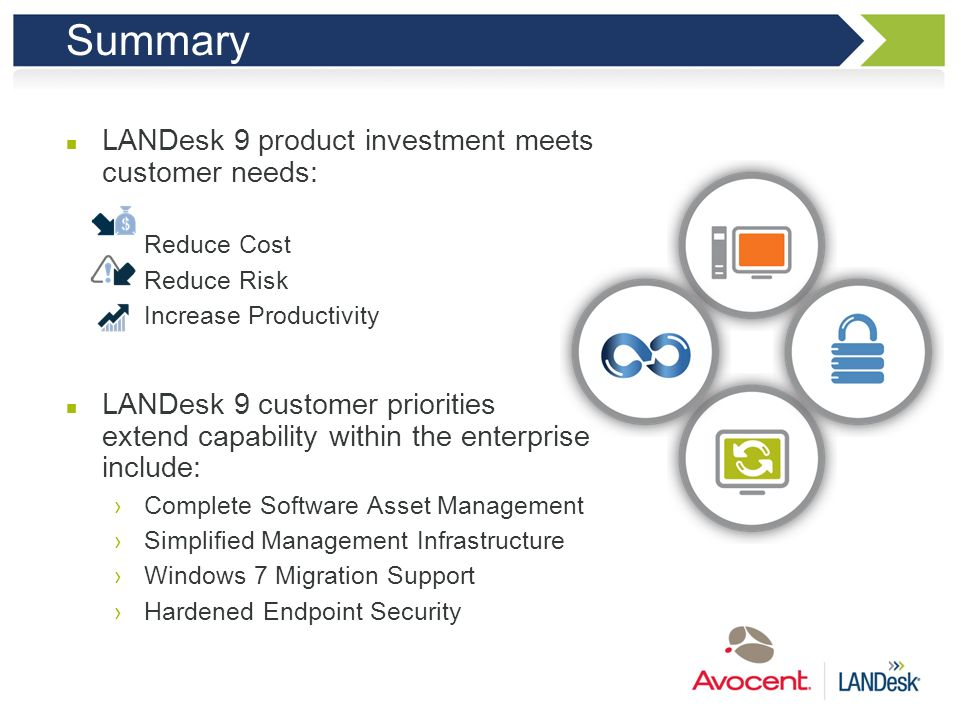 Summary LANDesk 9 product investment meets customer needs: