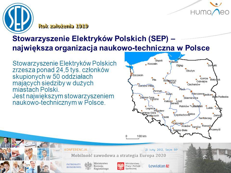 Rok założenia 1919 Stowarzyszenie Elektryków Polskich (SEP) – największa organizacja naukowo-techniczna w Polsce.