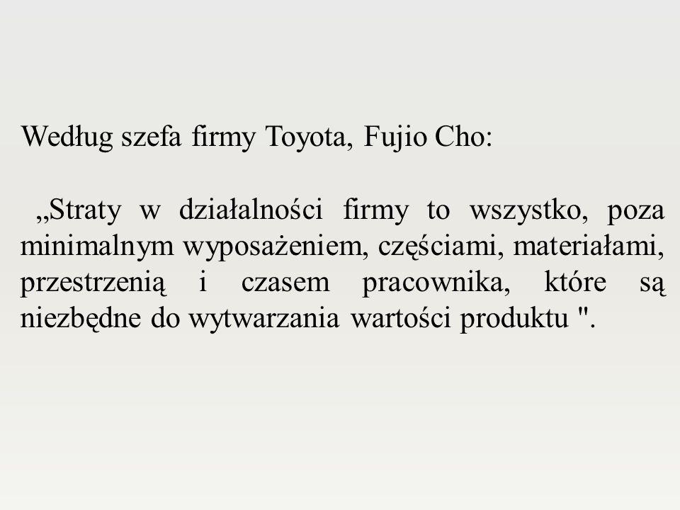 Według szefa firmy Toyota, Fujio Cho: