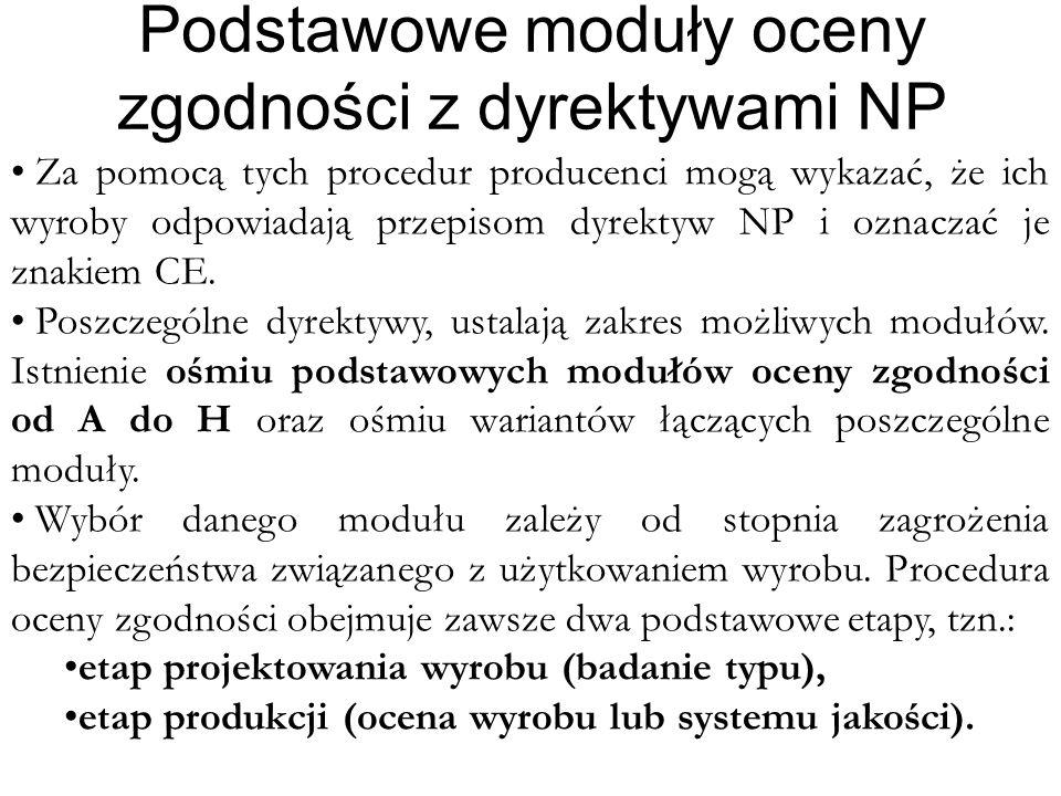 Podstawowe moduły oceny zgodności z dyrektywami NP