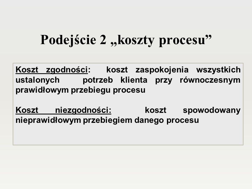 """Podejście 2 """"koszty procesu"""