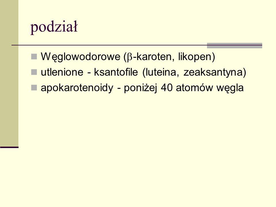 podział Węglowodorowe (b-karoten, likopen)