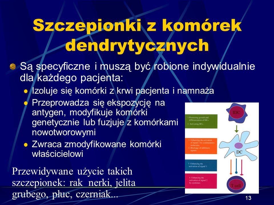 Szczepionki z komórek dendrytycznych