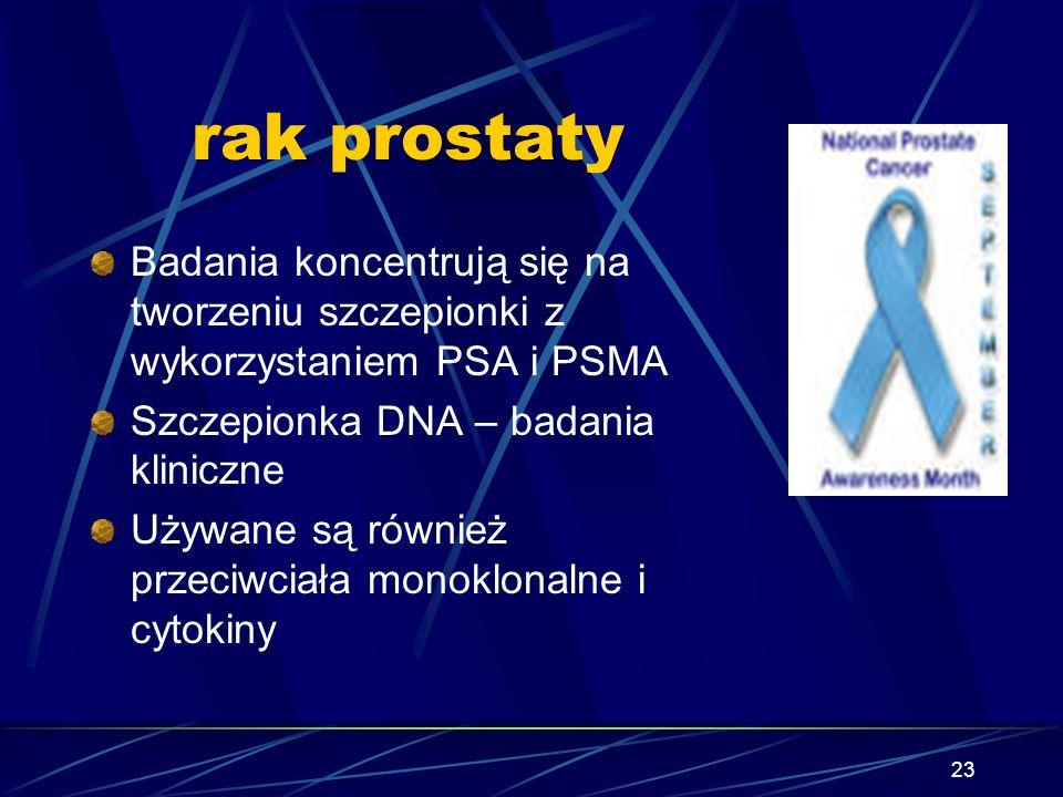 rak prostaty Badania koncentrują się na tworzeniu szczepionki z wykorzystaniem PSA i PSMA. Szczepionka DNA – badania kliniczne.
