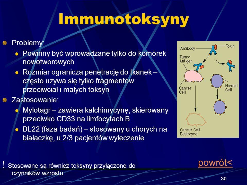 Immunotoksyny powrót<