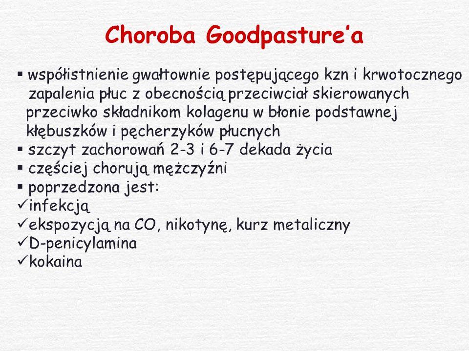 Choroba Goodpasture'a