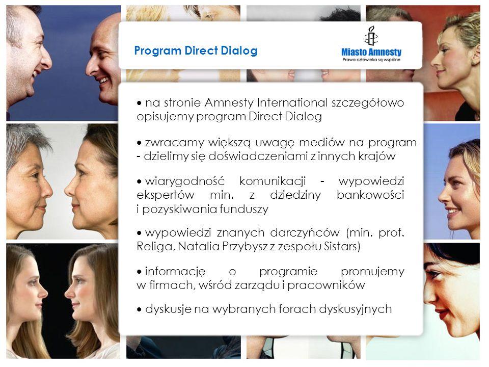 Program Direct Dialog Program Direct Dialog. na stronie Amnesty International szczegółowo opisujemy program Direct Dialog.