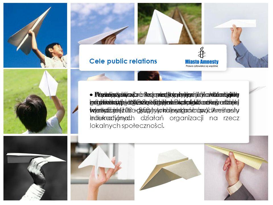 Cele public relations Prowadzić szerszą kampanię informacyjną na temat programu Direct Dialog.
