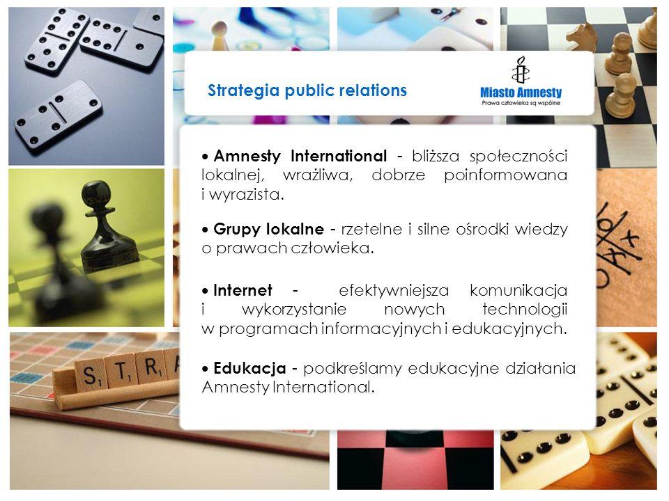 Strategia public relations