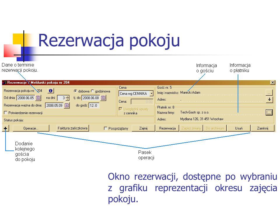 Rezerwacja pokoju Okno rezerwacji, dostępne po wybraniu z grafiku reprezentacji okresu zajęcia pokoju.