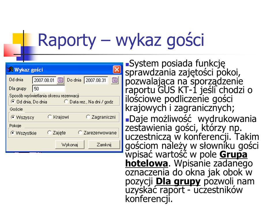 Raporty – wykaz gości