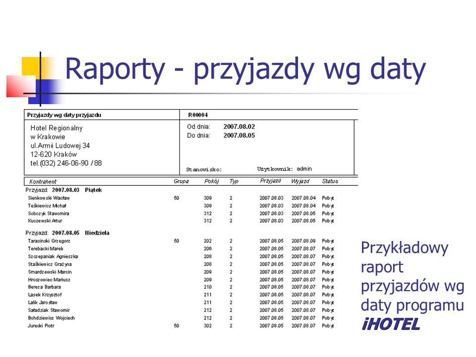Raporty - przyjazdy wg daty