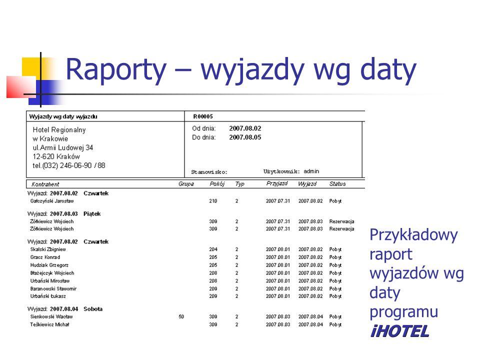 Raporty – wyjazdy wg daty
