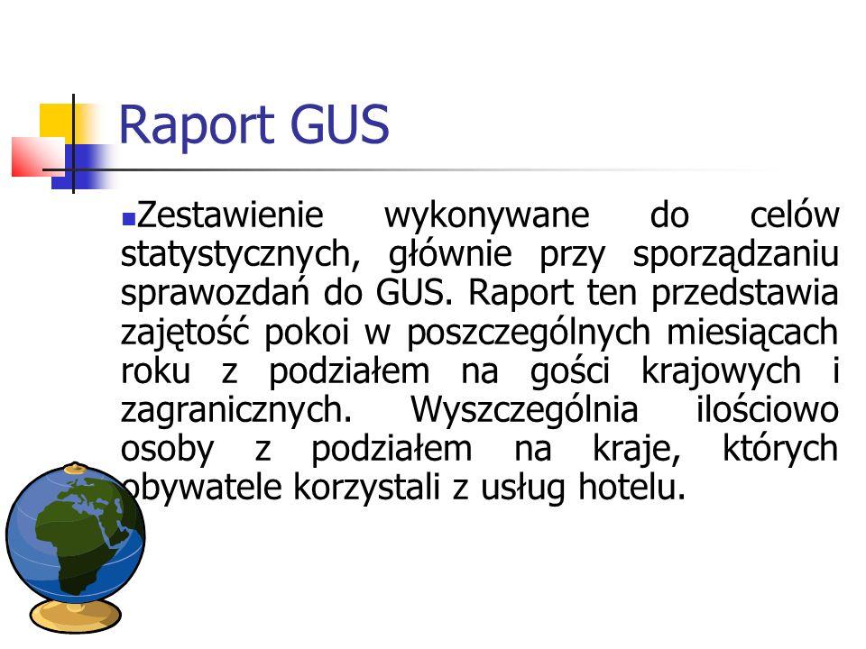 Raport GUS