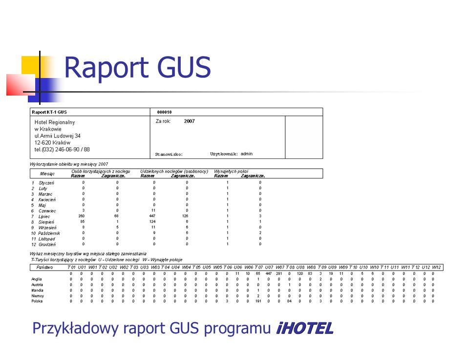 Raport GUS Przykładowy raport GUS programu iHOTEL