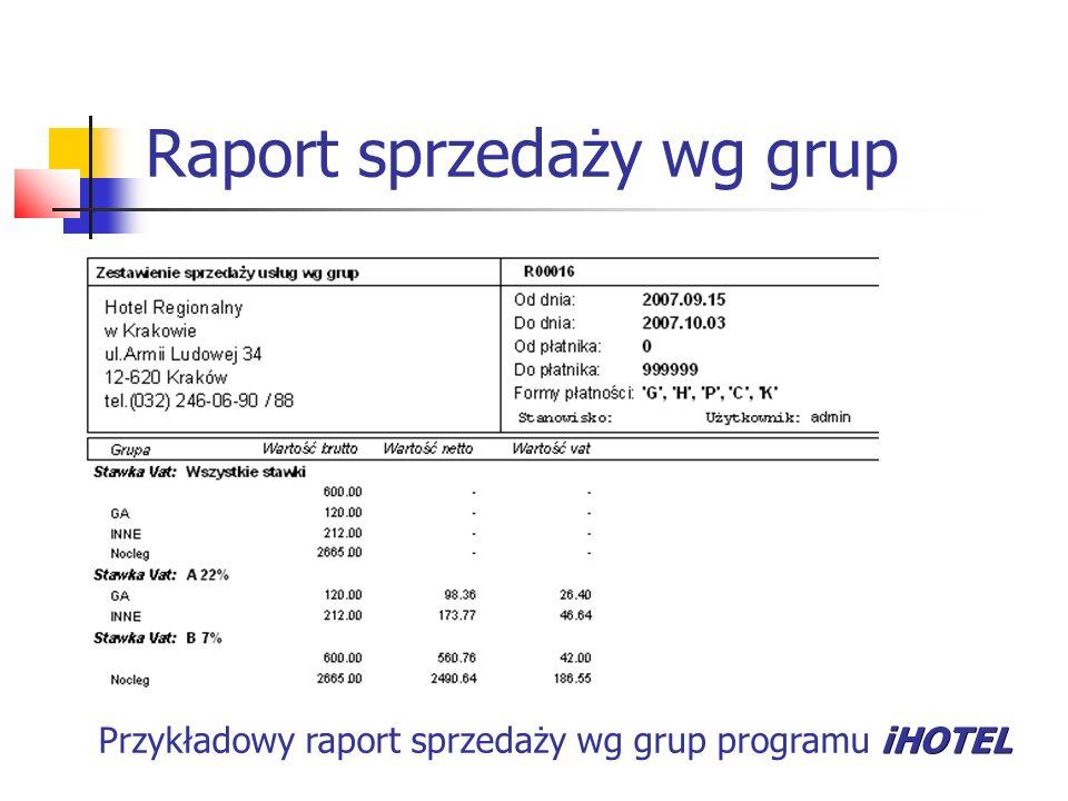 Raport sprzedaży wg grup