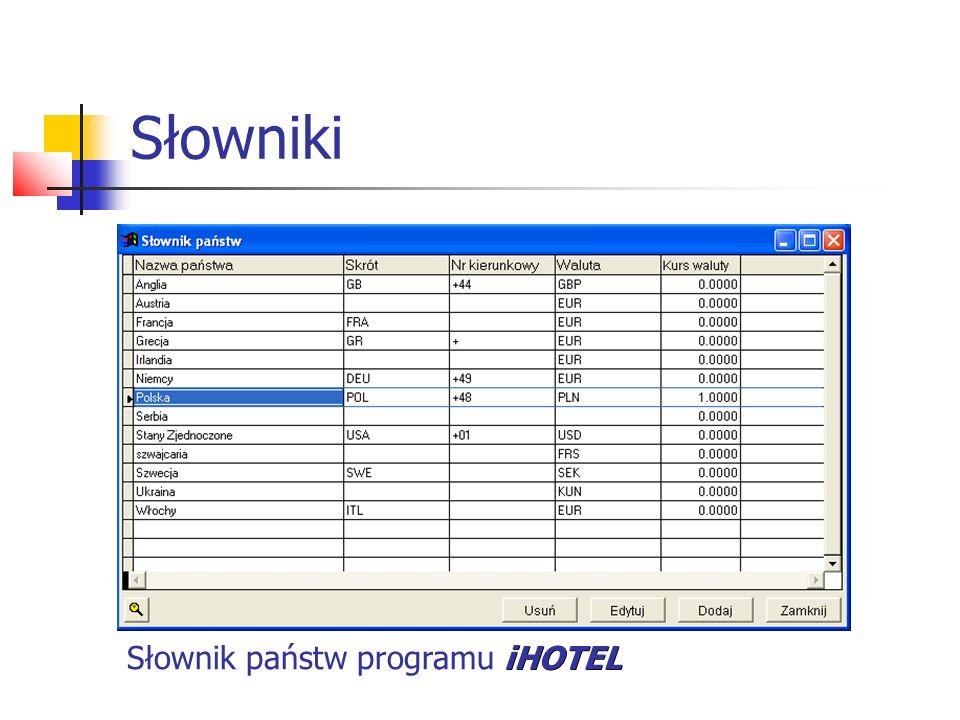 Słowniki Słownik państw programu iHOTEL