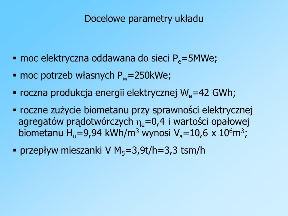 Docelowe parametry układu