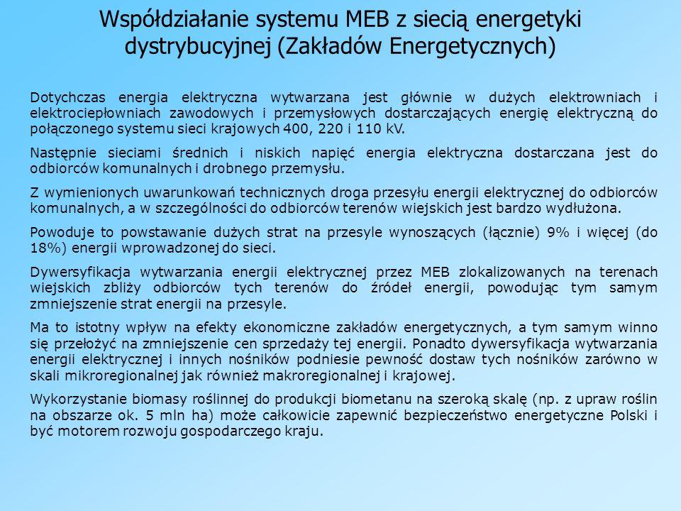 Współdziałanie systemu MEB z siecią energetyki dystrybucyjnej (Zakładów Energetycznych)