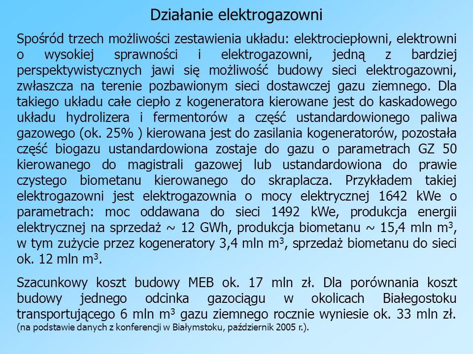 Działanie elektrogazowni