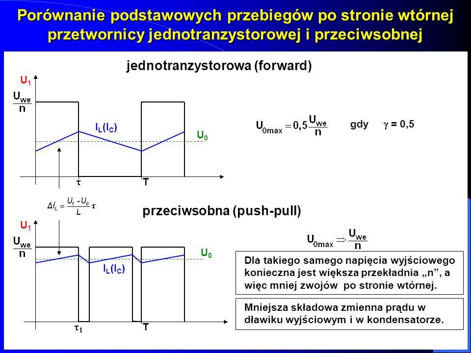 Porównanie podstawowych przebiegów po stronie wtórnej przetwornicy jednotranzystorowej i przeciwsobnej