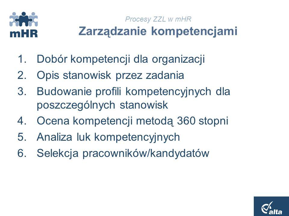 Procesy ZZL w mHR Zarządzanie kompetencjami