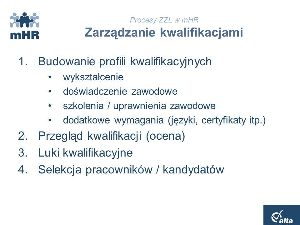 Procesy ZZL w mHR Zarządzanie kwalifikacjami