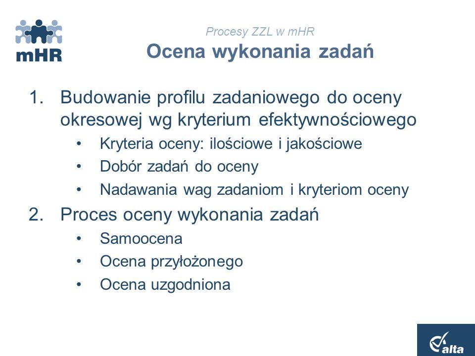 Procesy ZZL w mHR Ocena wykonania zadań