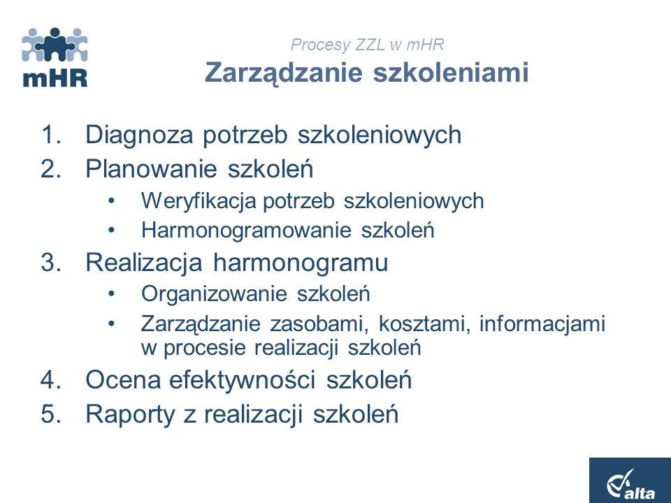 Procesy ZZL w mHR Zarządzanie szkoleniami