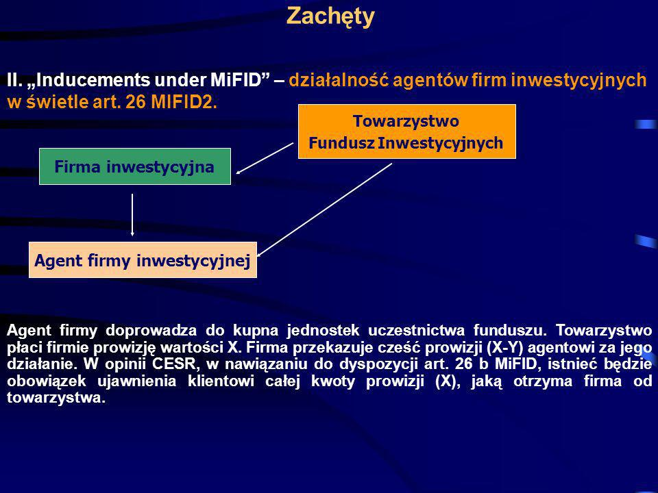 Fundusz Inwestycyjnych Agent firmy inwestycyjnej