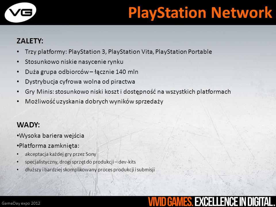 PlayStation Network ZALETY: WADY: