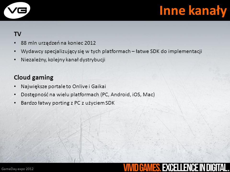Inne kanały TV Cloud gaming 88 mln urządzeń na koniec 2012
