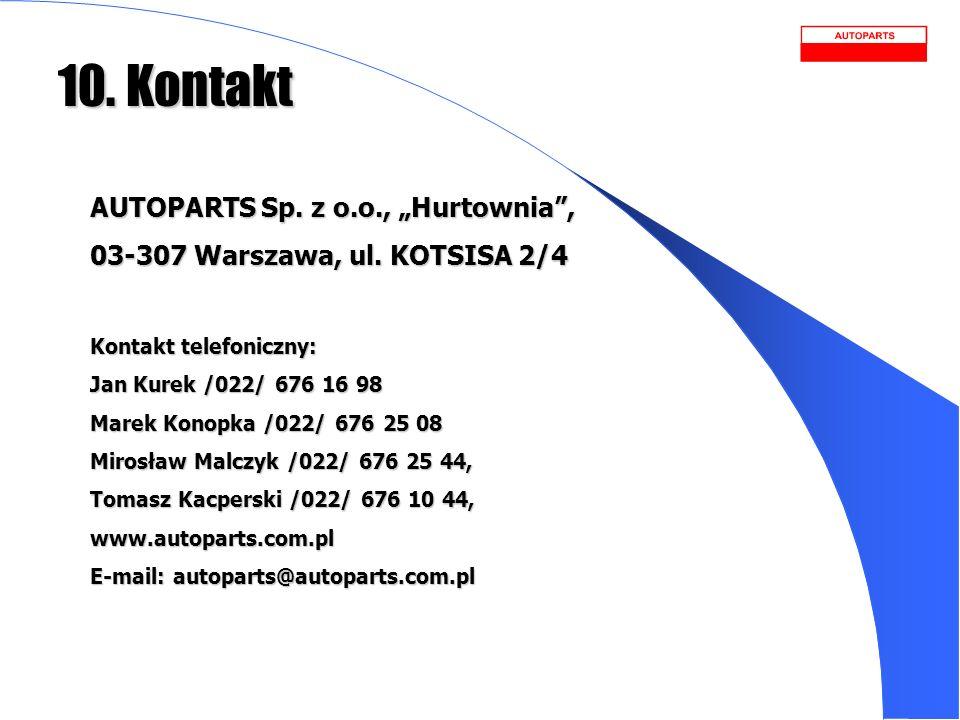 """10. Kontakt AUTOPARTS Sp. z o.o., """"Hurtownia ,"""